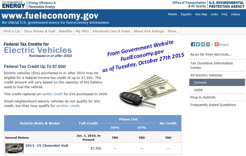 federal tax credits for hybrid